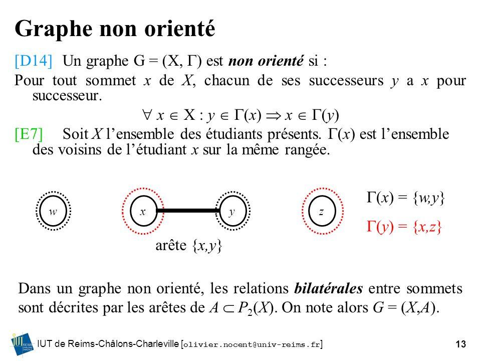 Graphe non orienté [D14] Un graphe G = (X, ) est non orienté si :